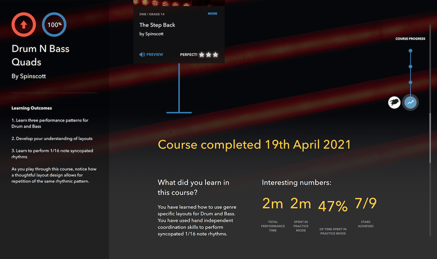 Course End - Product Updates Apr 2021