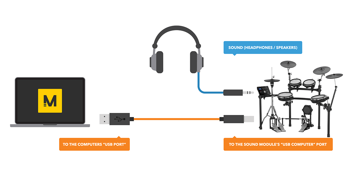 Audio routing via USB