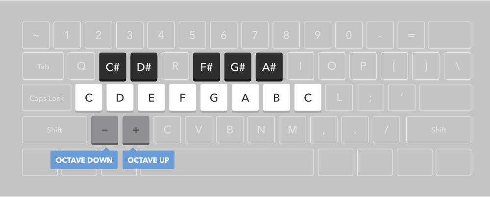 Can I try Keys lessons with just my computer keyboard?
